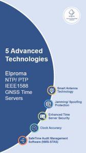 5 advanced technologies NTP/PTP Time Server